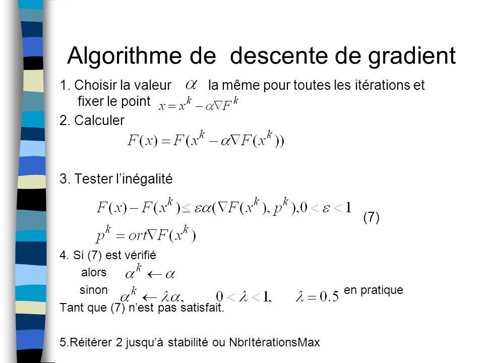 Algorithme de descente de gradient 1. Choisir la valeur la même pour toutes les itérations et fixer le point 2. Calculer 3. Tester linégalité (7) 4. S
