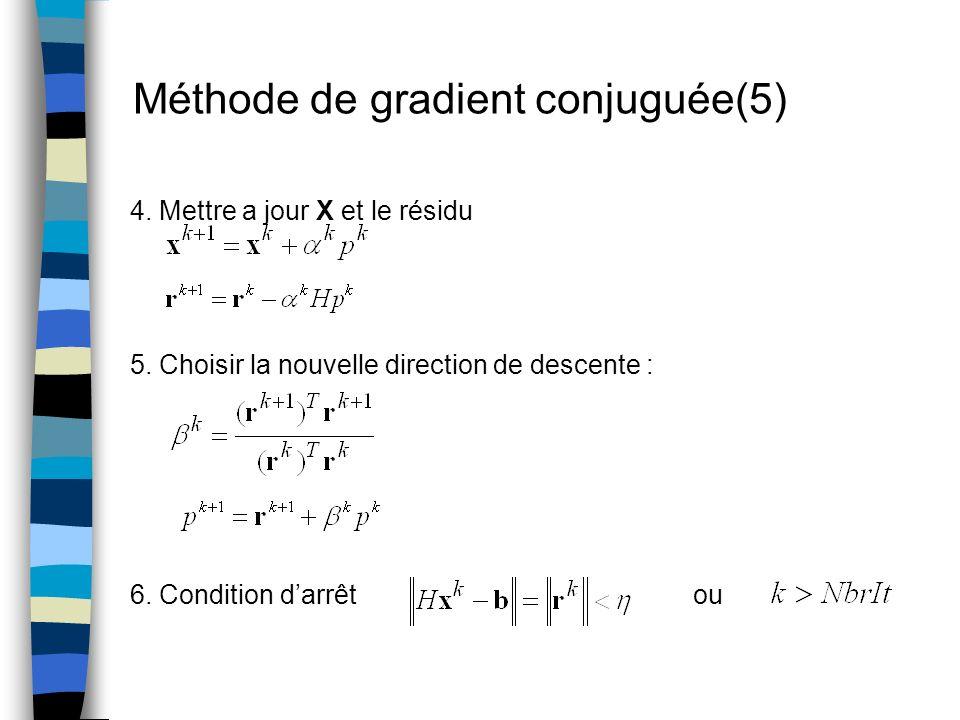 Méthode de gradient conjuguée(5) 4. Mettre a jour X et le résidu 5. Choisir la nouvelle direction de descente : 6. Condition darrêt ou