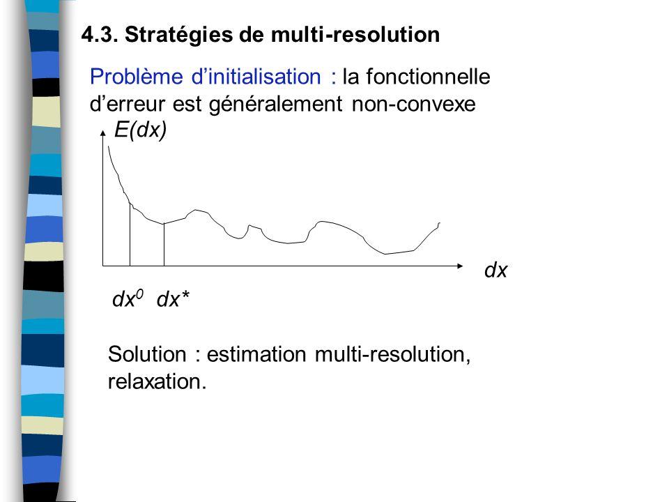 4.3. Stratégies de multi-resolution Problème dinitialisation : la fonctionnelle derreur est généralement non-convexe dx E(dx) dx* dx 0 Solution : esti