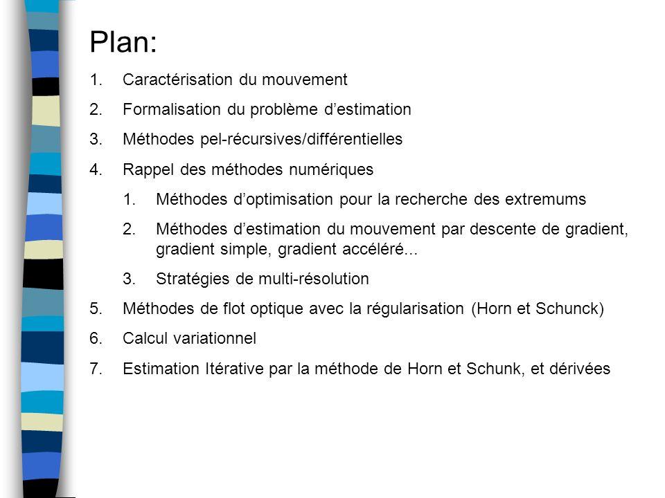 Plan: 1.Caractérisation du mouvement 2.Formalisation du problème destimation 3.Méthodes pel-récursives/différentielles 4.Rappel des méthodes numérique