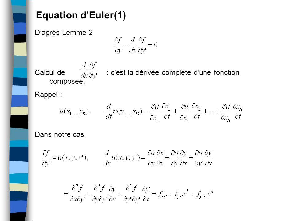 Equation dEuler(1) Daprès Lemme 2 Calcul de : cest la dérivée complète dune fonction composée. Rappel : Dans notre cas