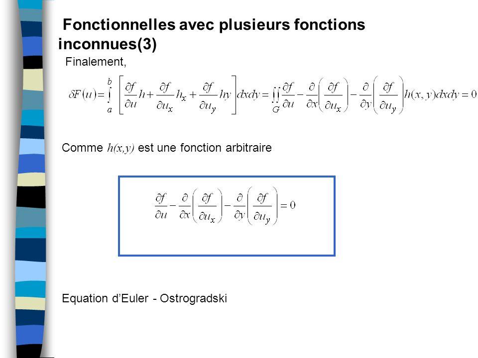 Fonctionnelles avec plusieurs fonctions inconnues(3) Finalement, Comme h(x,y) est une fonction arbitraire Equation dEuler - Ostrogradski