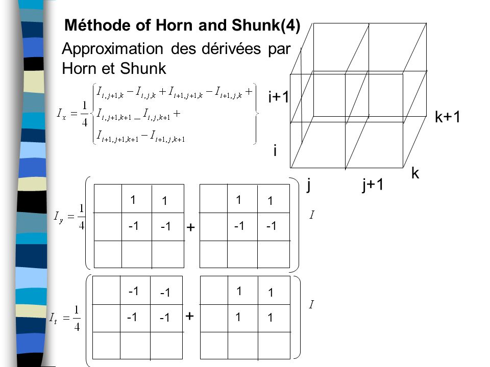 Méthode of Horn and Shunk(4) Approximation des dérivées par Horn et Shunk j j+1 i+1 i k k+1 1 1 + 1 1 1 1 1 1 +