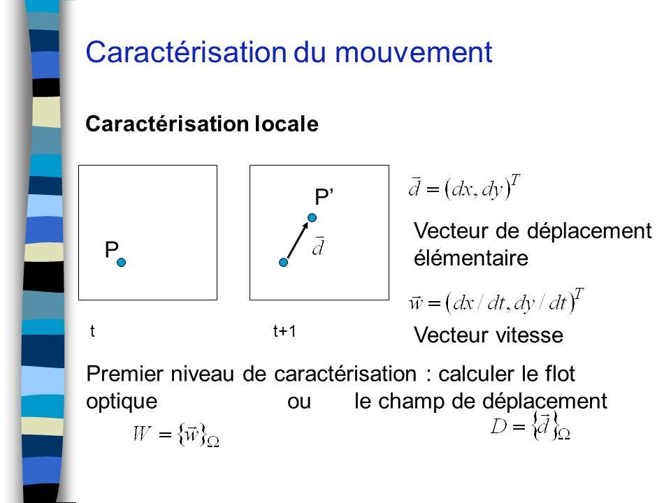 Caractérisation du mouvement P P t t+1 Caractérisation globale Le flot optique est conforme au modèle global dans le plan – image.