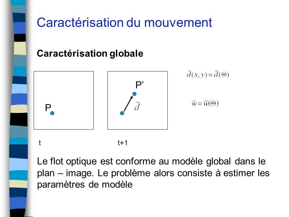 Caractérisation du mouvement P P t t+1 Caractérisation globale Le flot optique est conforme au modèle global dans le plan – image. Le problème alors c