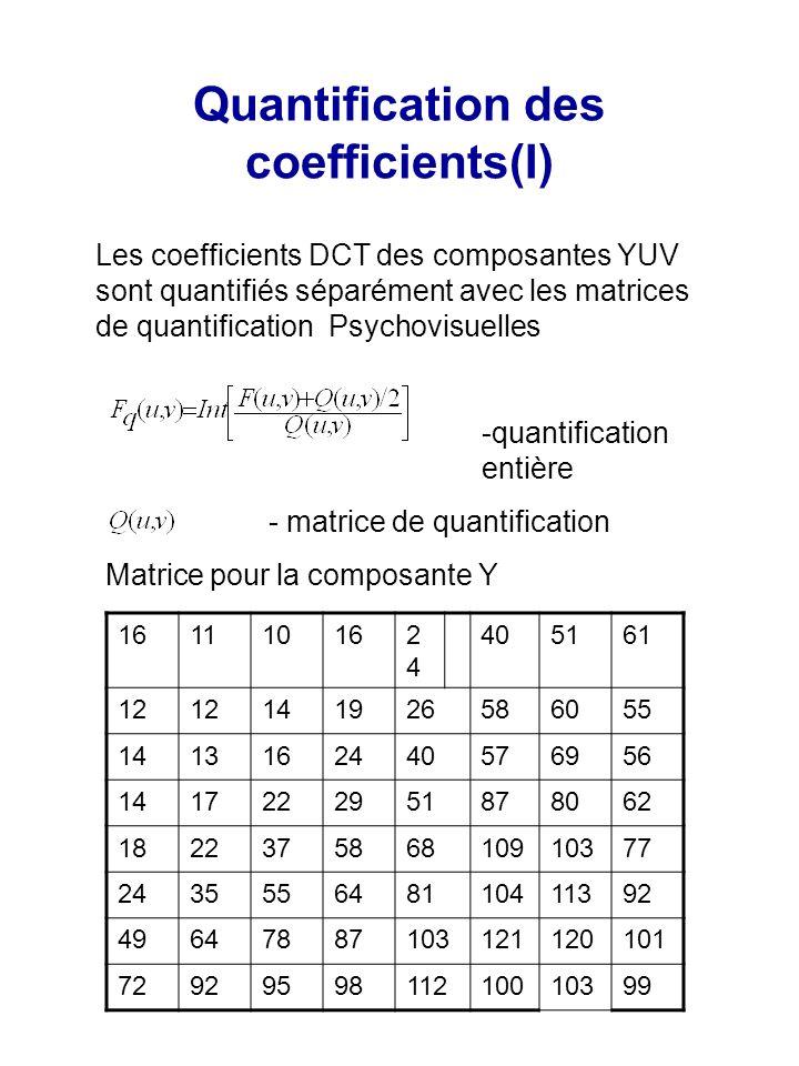 Quantification des coefficients(I) Les coefficients DCT des composantes YUV sont quantifiés séparément avec les matrices de quantification Psychovisue