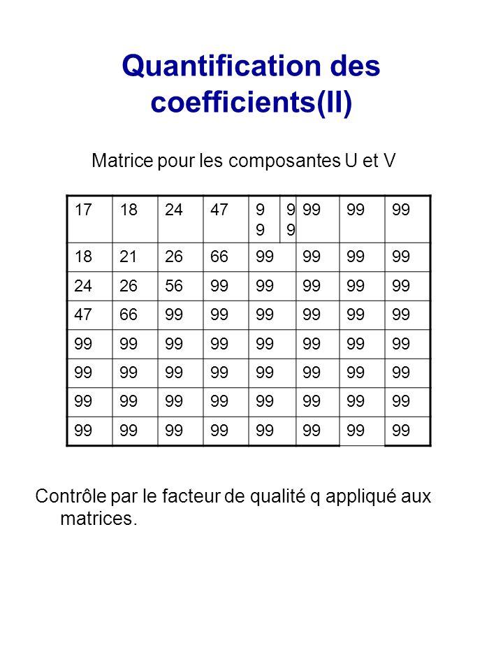 Quantification des coefficients(II) Matrice pour les composantes U et V Contrôle par le facteur de qualité q appliqué aux matrices. 1718244799 99 1821