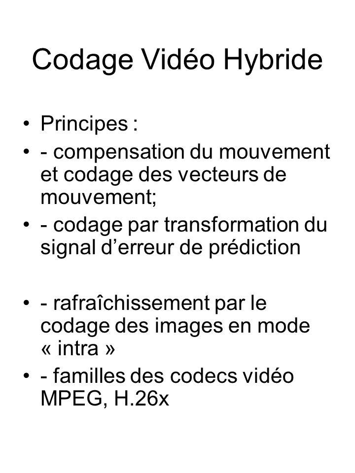 Codage Vidéo Hybride Principes : - compensation du mouvement et codage des vecteurs de mouvement; - codage par transformation du signal derreur de pré