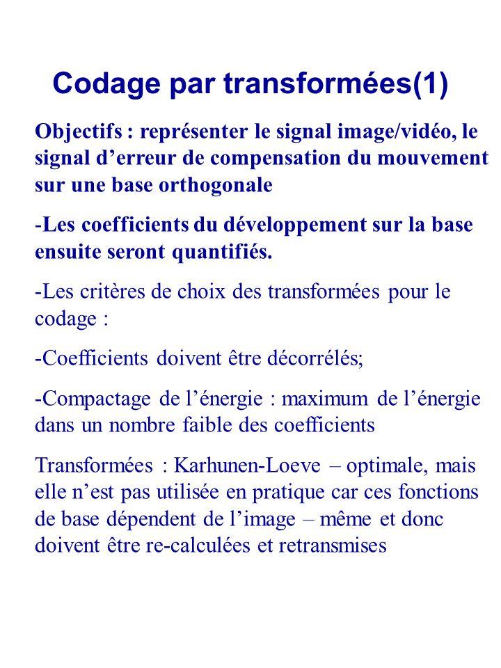Codage par transformées(2) Autres transformées : -Hadamard, - Haar, -DFT, -Transformée en cosinus discrète (DCT), -Ondelettes DCT est le plus efficace et ces performances sont proches à KLT - Ondelettes ont des propriétés intéressantes – »scalabilité »