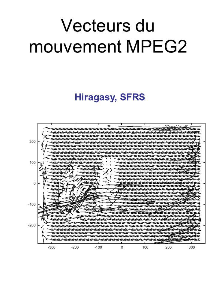 Vecteurs du mouvement MPEG2 Hiragasy, SFRS