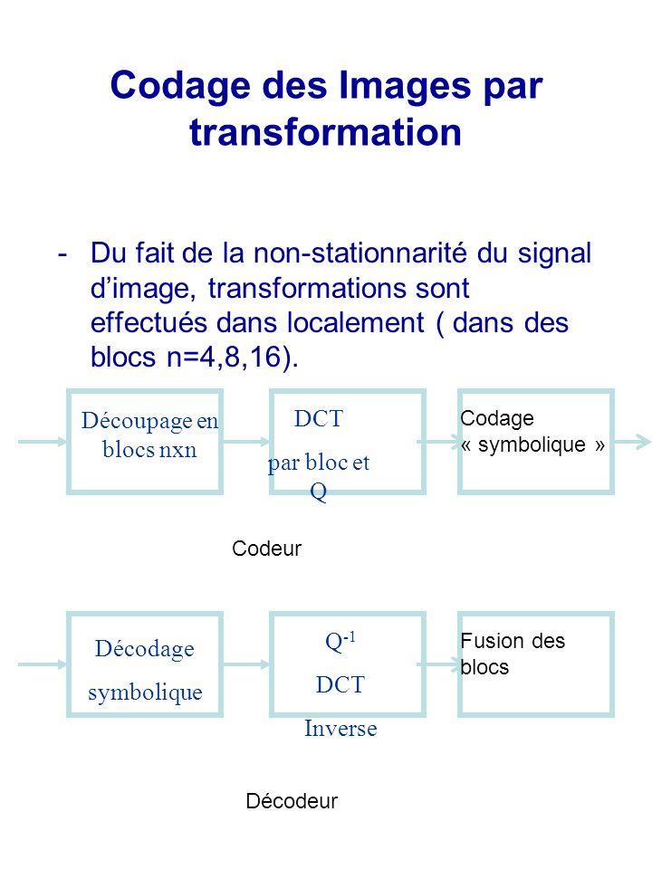 Codage des Images par transformation -Du fait de la non-stationnarité du signal dimage, transformations sont effectués dans localement ( dans des bloc