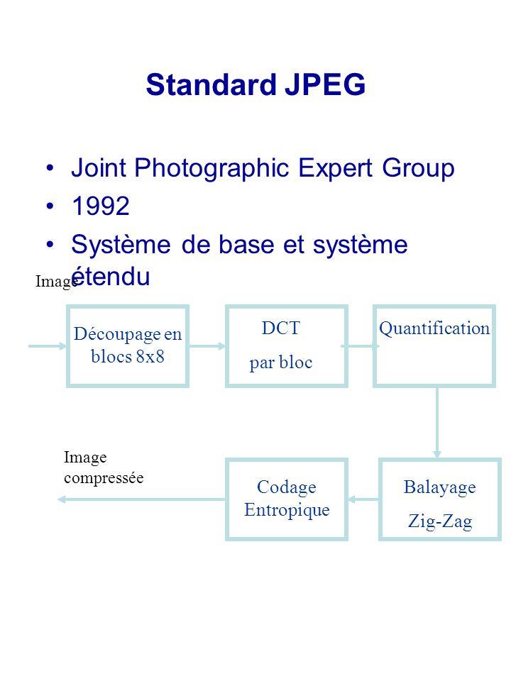 DCT par bloc Bloc dans limage Les composantes Y UV (4:2:2) sont traitées séparément Bloc des coefficients DCT f(x,y) = I(x,y) –128, F(u,v)=DCT[f(x,y)]