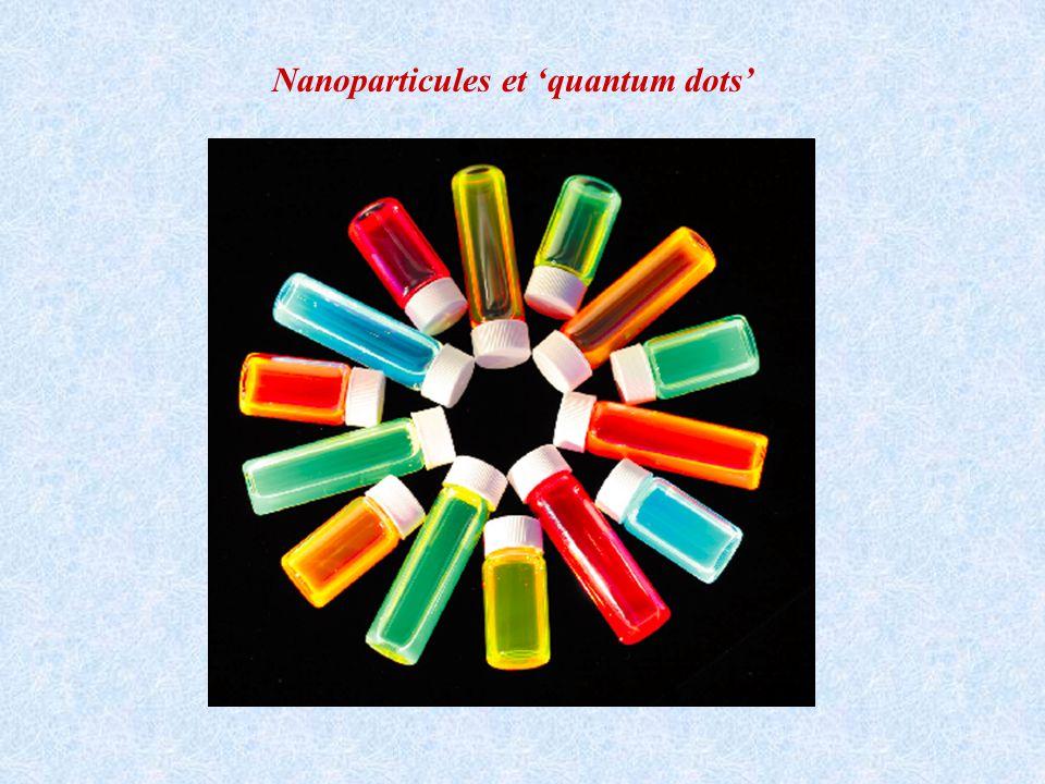 Nanoparticules et quantum dots