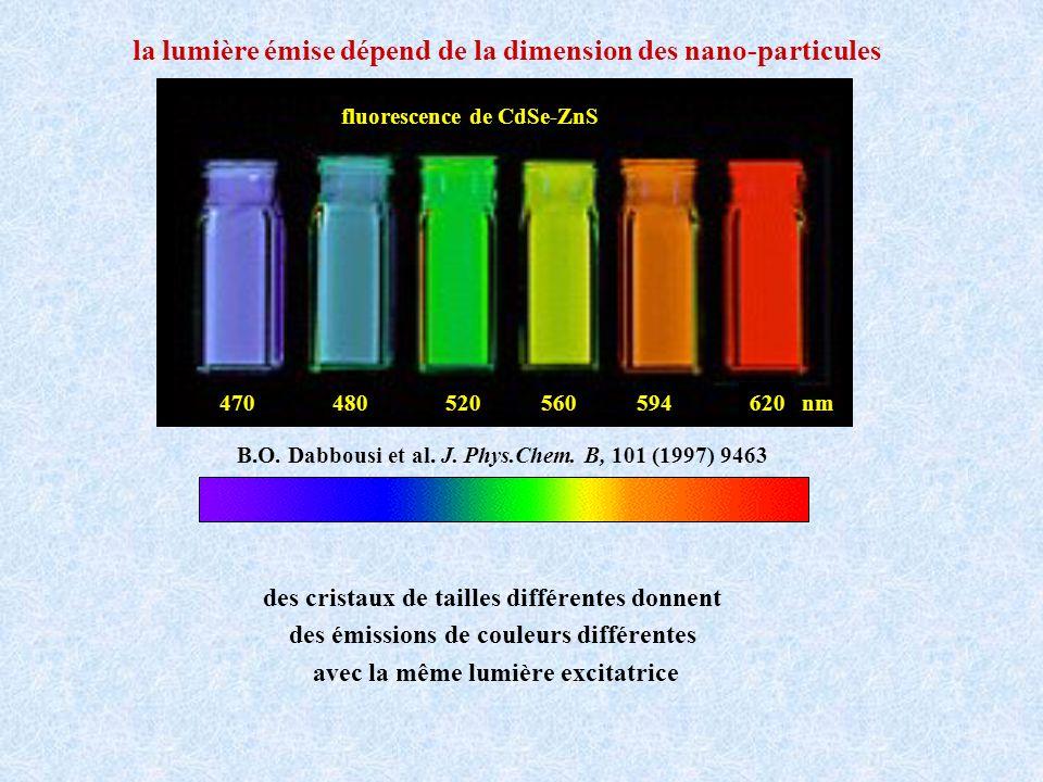 des cristaux de tailles différentes donnent des émissions de couleurs différentes avec la même lumière excitatrice la lumière émise dépend de la dimen