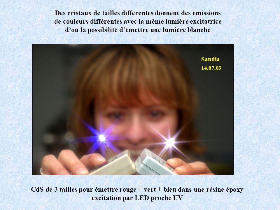 Des cristaux de tailles différentes donnent des émissions de couleurs différentes avec la même lumière excitatrice doù la possibilité démettre une lum