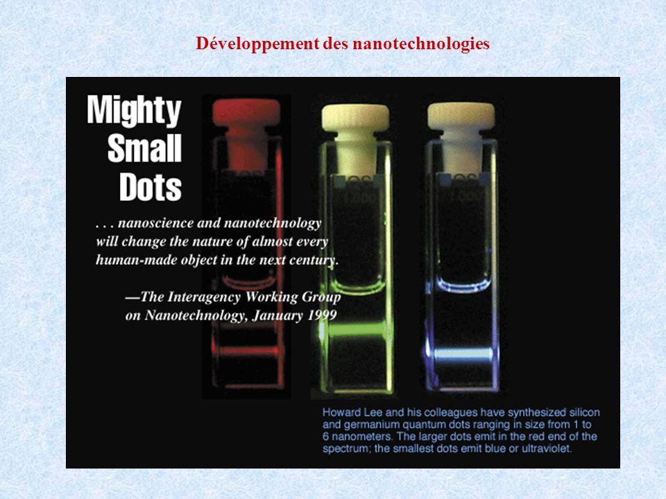Développement des nanotechnologies