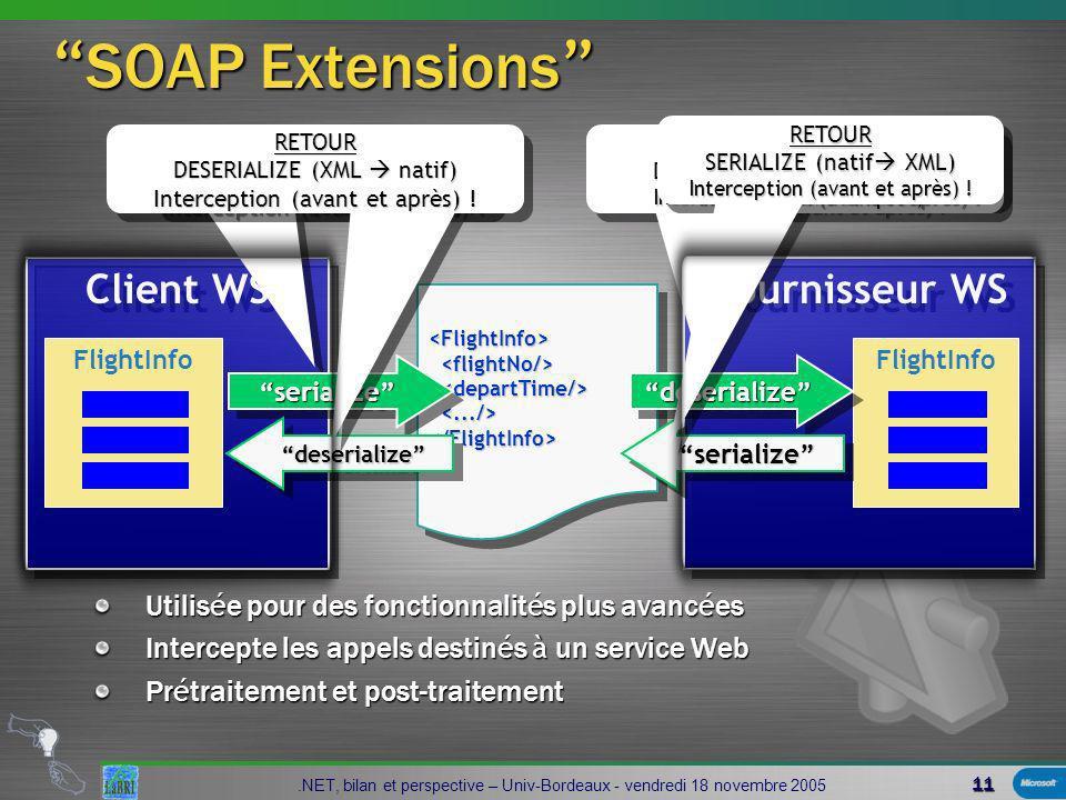 11.NET, bilan et perspective – Univ-Bordeaux - vendredi 18 novembre 2005 Fournisseur WS Client WS ALLER SERIALIZE (natif XML) Interception (avant et après) .
