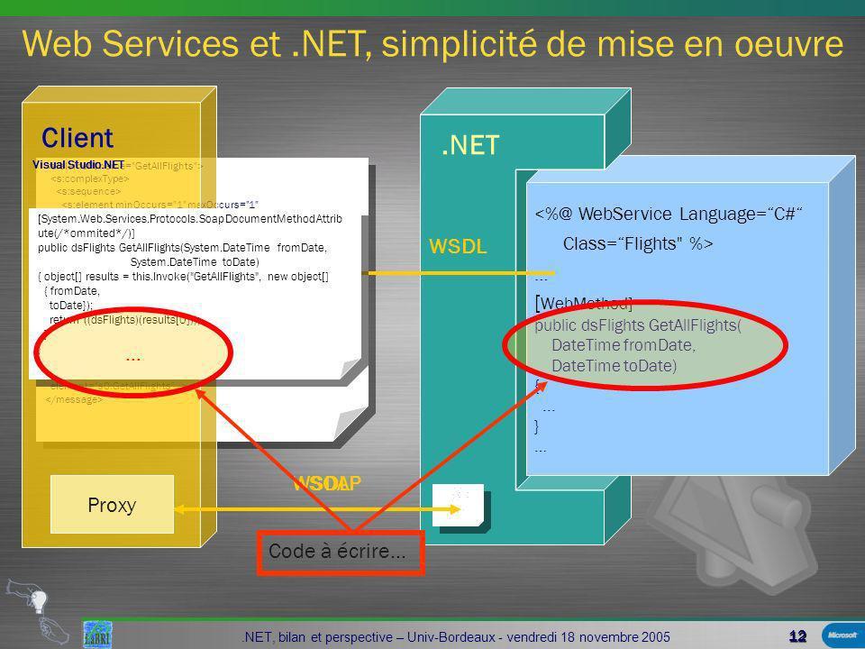 12.NET, bilan et perspective – Univ-Bordeaux - vendredi 18 novembre 2005......
