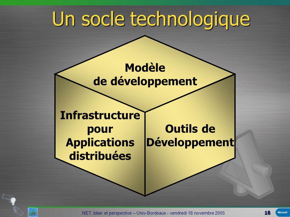 16 Modèle de développement Outils de Développement Infrastructure pour Applications distribuées Un socle technologique