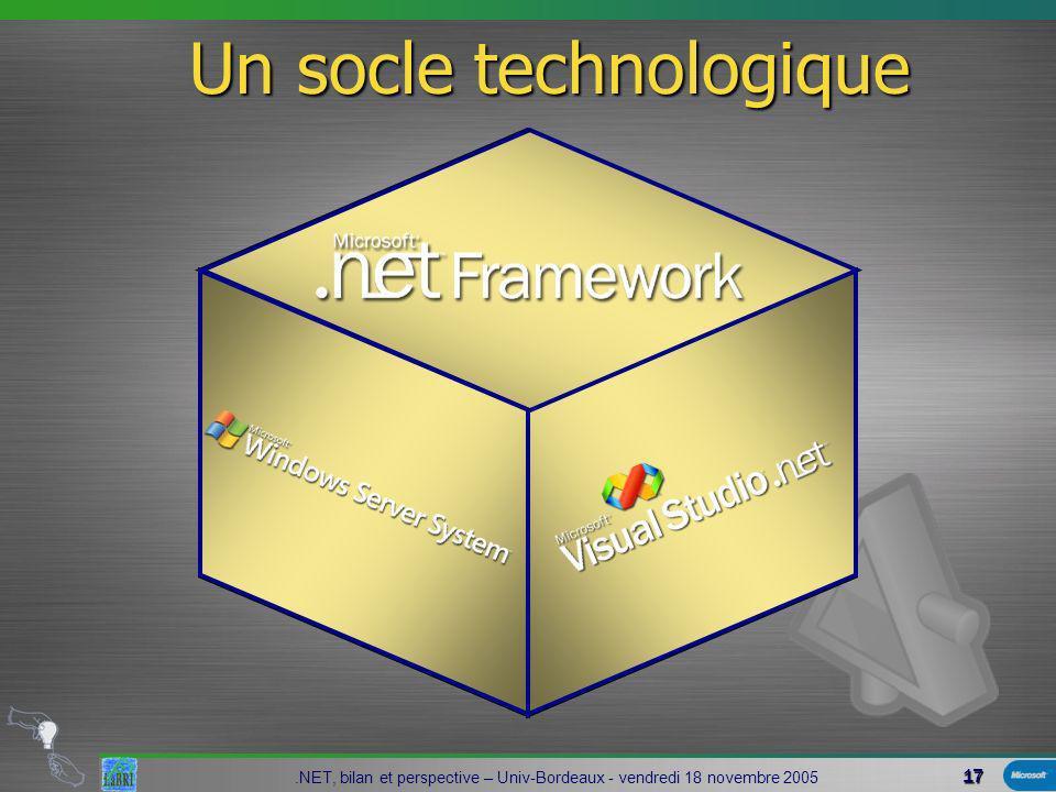 17.NET, bilan et perspective – Univ-Bordeaux - vendredi 18 novembre 2005 Modèle de développement Outils de Développement Infrastructure pour Applications distribuées Un socle technologique