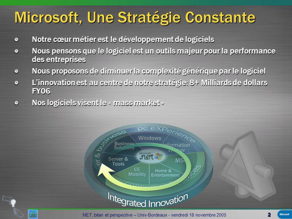 2.NET, bilan et perspective – Univ-Bordeaux - vendredi 18 novembre 2005 Microsoft, Une Stratégie Constante Notre cœur métier est le développement de logiciels Nous pensons que le logiciel est un outils majeur pour la performance des entreprises Nous proposons de diminuer la complexité générique par le logiciel Linnovation est au centre de notre stratégie: 8+ Milliards de dollars FY06 Nos logiciels visent le « mass market »