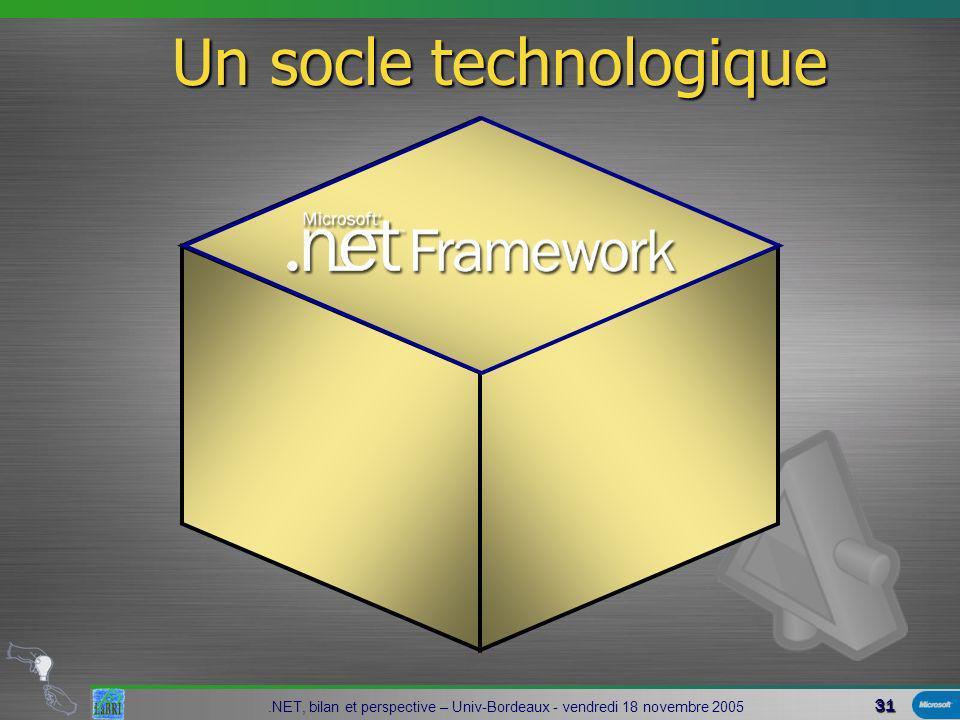 31.NET, bilan et perspective – Univ-Bordeaux - vendredi 18 novembre 2005 Modèle de développement Un socle technologique