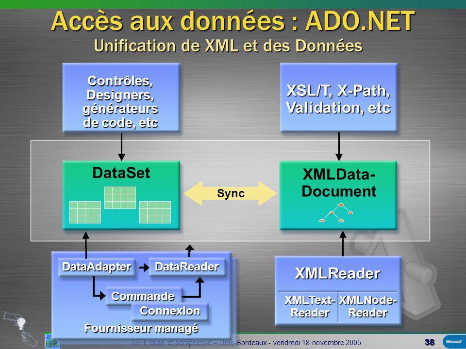 38.NET, bilan et perspective – Univ-Bordeaux - vendredi 18 novembre 2005 Unification de XML et des Données Sync DataSet XMLData- Document XMLReader XMLText-ReaderXMLNode-Reader Contrôles, Designers, générateurs de code, etc XSL/T, X-Path, Validation, etc Fournisseur managé Connexion Commande DataReaderDataAdapter Accès aux données : ADO.NET