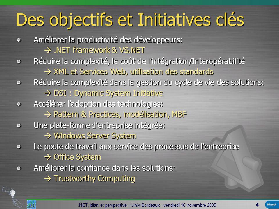 35.NET, bilan et perspective – Univ-Bordeaux - vendredi 18 novembre 2005 Compiler Assembly DEVELOPPEMENT C#J#VBCobol… MSILMetadataResources public static void Main(String[] args ) { String usr; FileStream f; StreamWriter w; try { usr=Environment.GetEnvironmentVariable( USERNAME ); f=new FileStream(C:\\test.txt ,FileMode.Create); w=new StreamWriter(f); w.WriteLine(usr); w.Close(); } catch (Exception e){ Console.WriteLine( Exception: +e.ToString()); } public static void Main(String[] args ) { String usr; FileStream f; StreamWriter w; try { usr=Environment.GetEnvironmentVariable( USERNAME ); f=new FileStream(C:\\test.txt ,FileMode.Create); w=new StreamWriter(f); w.WriteLine(usr); w.Close(); } catch (Exception e){ Console.WriteLine( Exception: +e.ToString()); } Source code Développer…