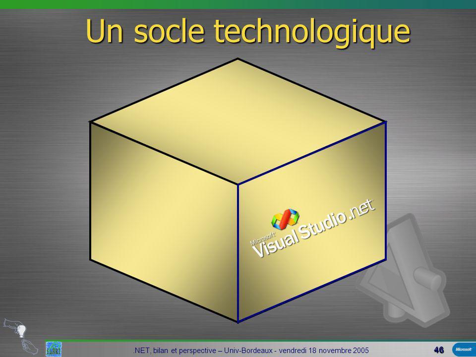 46.NET, bilan et perspective – Univ-Bordeaux - vendredi 18 novembre 2005 Outils de Développement Un socle technologique