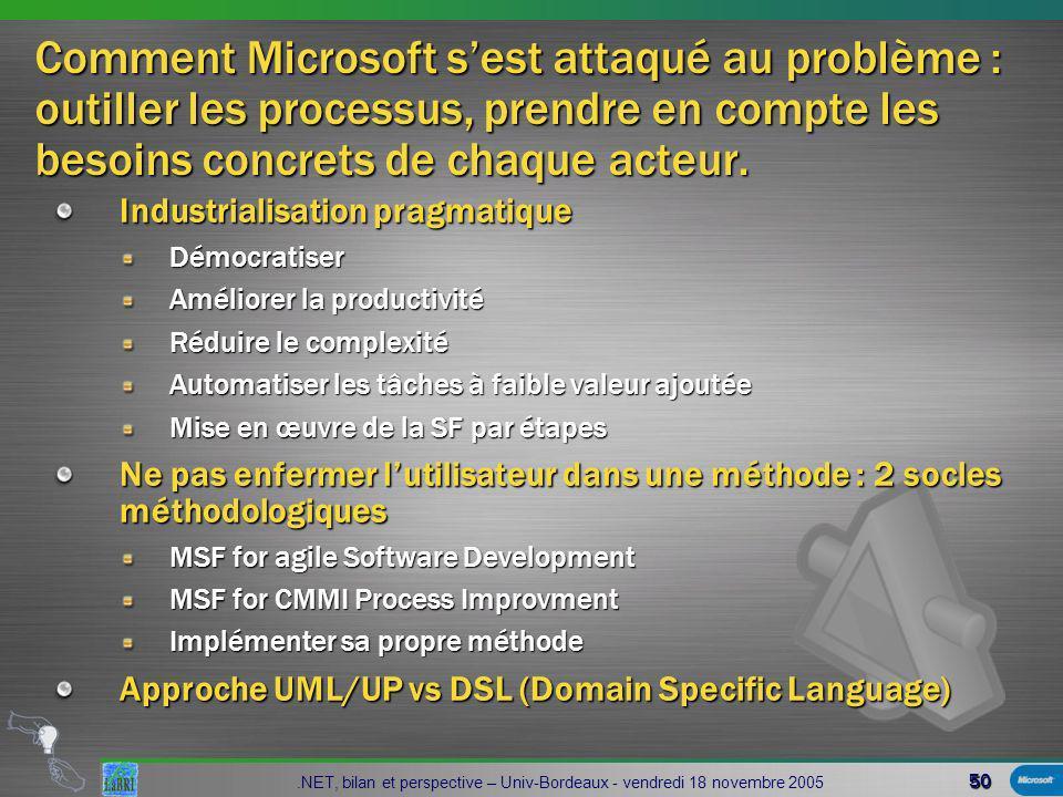 50.NET, bilan et perspective – Univ-Bordeaux - vendredi 18 novembre 2005 Comment Microsoft sest attaqué au problème : outiller les processus, prendre en compte les besoins concrets de chaque acteur.