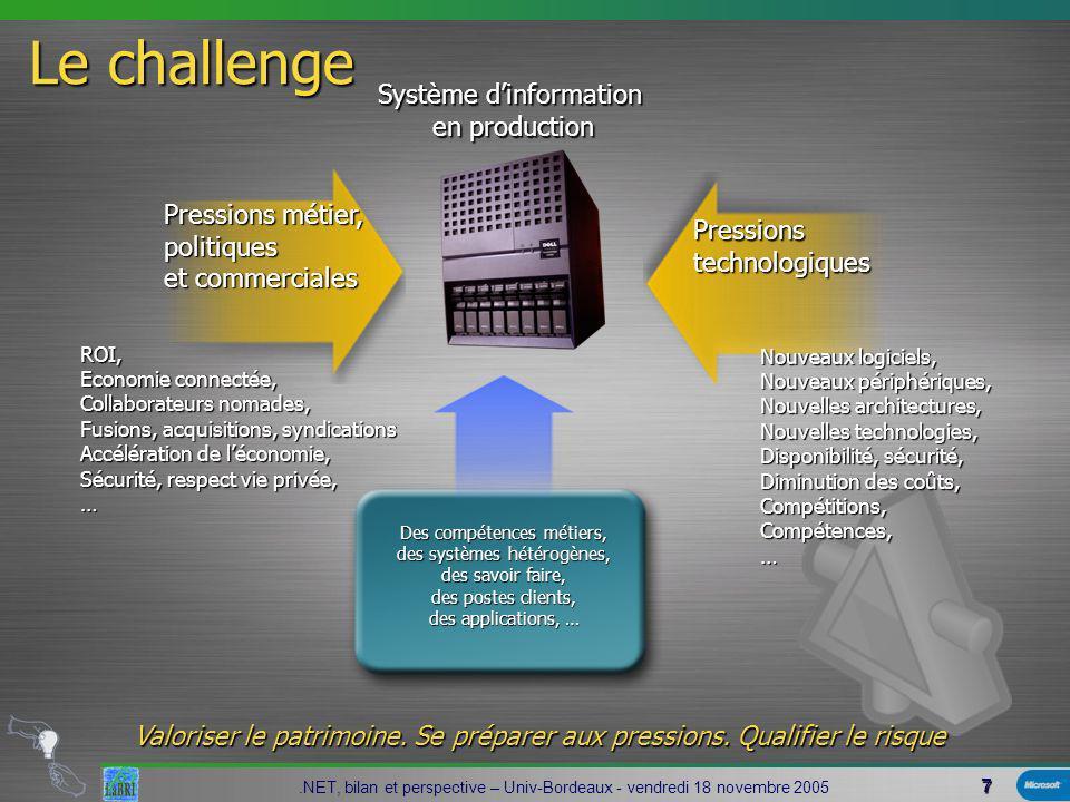 18.NET, bilan et perspective – Univ-Bordeaux - vendredi 18 novembre 2005 Infrastructure pour Applications distribuées Un socle technologique