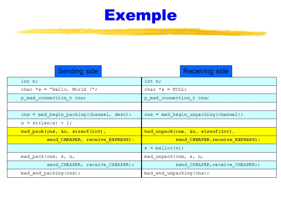 Exemple mad_end_unpacking(cnx); send_CHEAPER,receive_CHEAPER); mad_unpack(cnx, s, n, s = malloc(n); send_CHEAPER,receive_EXPRESS); mad_unpack(cnx, &n,