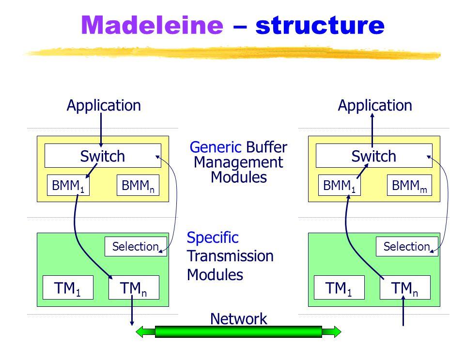 Madeleine – structure BMM 1 BMM n TM 1 TM n Network Application Generic Buffer Management Modules Switch Selection BMM 1 BMM m TM 1 TM n Application S