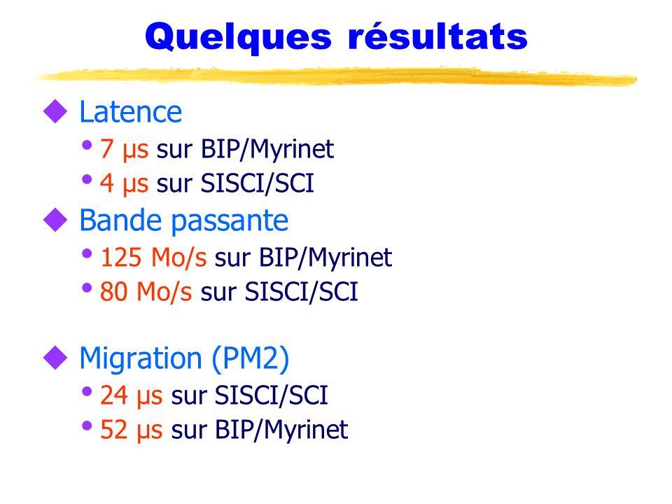 Quelques résultats u Latence 7 µs sur BIP/Myrinet 4 µs sur SISCI/SCI u Bande passante 125 Mo/s sur BIP/Myrinet 80 Mo/s sur SISCI/SCI u Migration (PM2)