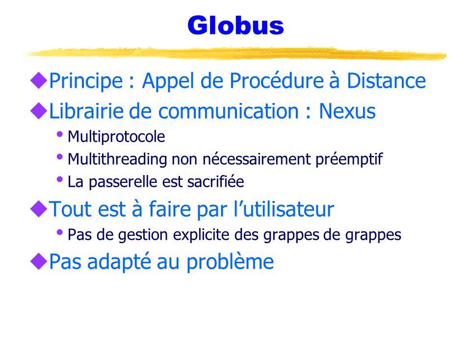 Globus uPrincipe : Appel de Procédure à Distance uLibrairie de communication : Nexus Multiprotocole Multithreading non nécessairement préemptif La pas