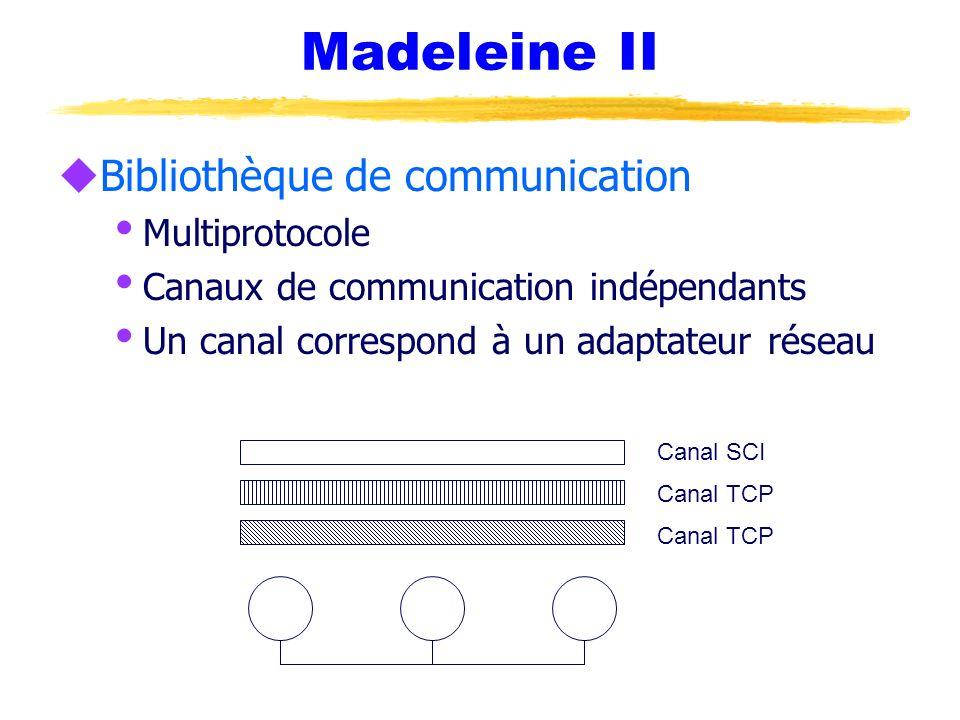 Madeleine II uBibliothèque de communication Multiprotocole Canaux de communication indépendants Un canal correspond à un adaptateur réseau Canal TCP C