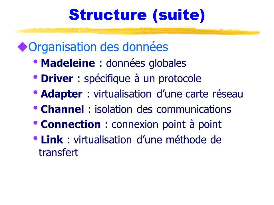 Structure (suite) uOrganisation des données Madeleine : données globales Driver : spécifique à un protocole Adapter : virtualisation dune carte réseau