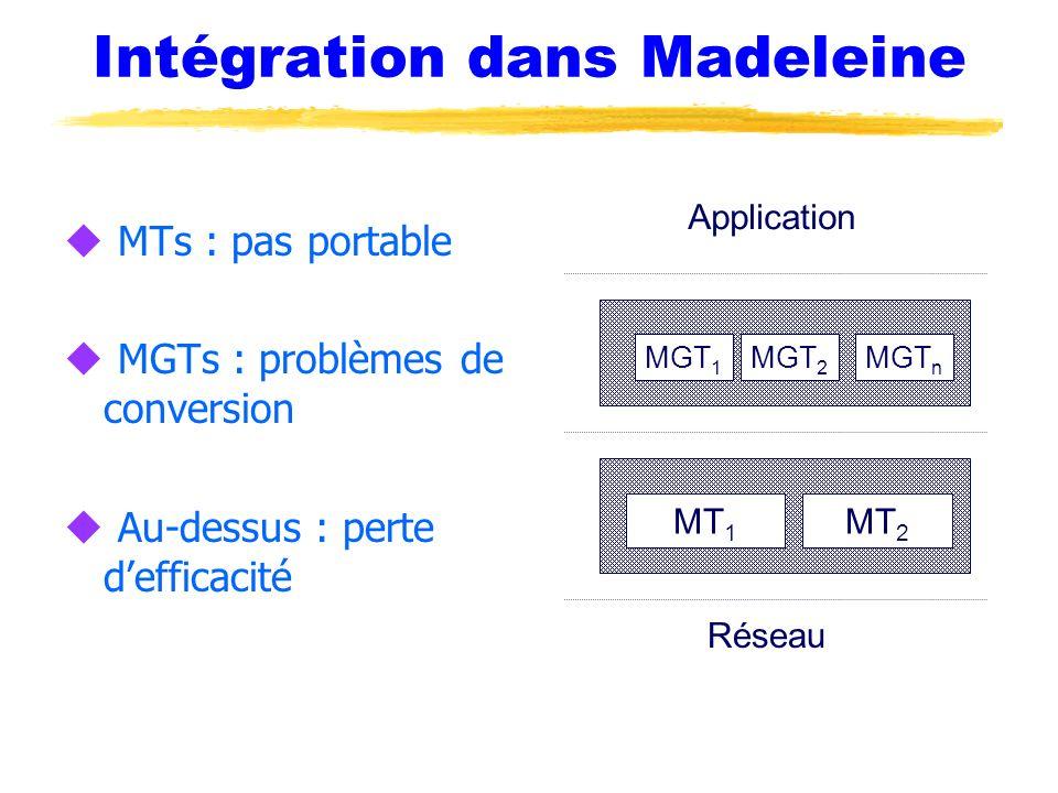 Intégration dans Madeleine u MTs : pas portable u MGTs : problèmes de conversion u Au-dessus : perte defficacité Application MGT 1 MGT 2 MGT n MT 1 MT