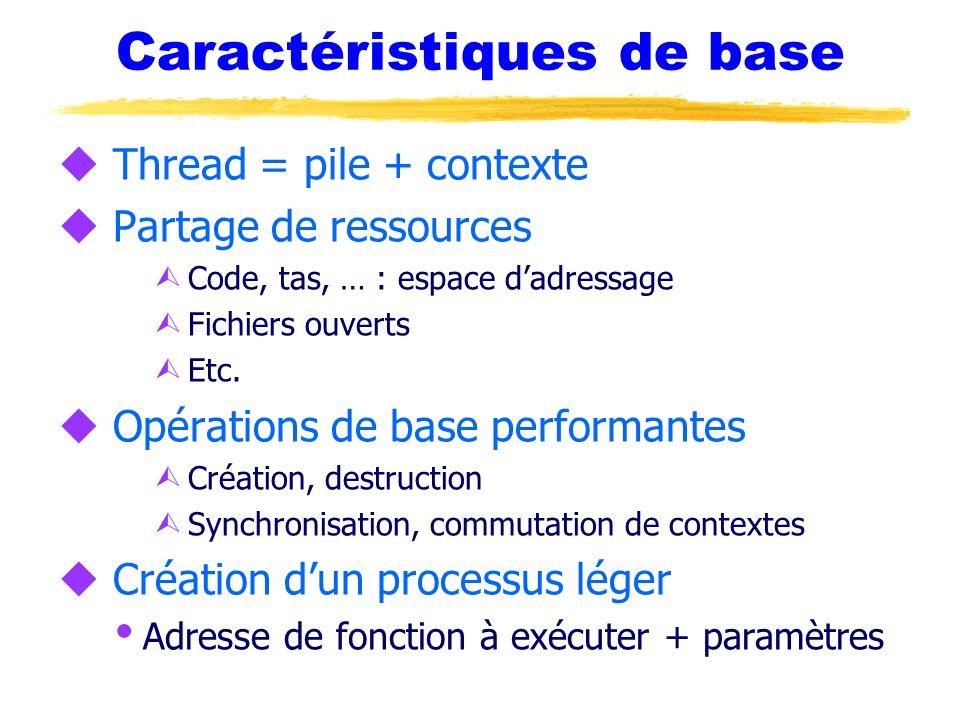 Caractéristiques de base u Thread = pile + contexte u Partage de ressources Ù Code, tas, … : espace dadressage Ù Fichiers ouverts Ù Etc. u Opérations