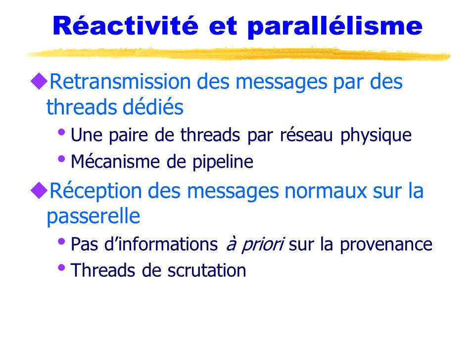 Réactivité et parallélisme uRetransmission des messages par des threads dédiés Une paire de threads par réseau physique Mécanisme de pipeline uRécepti