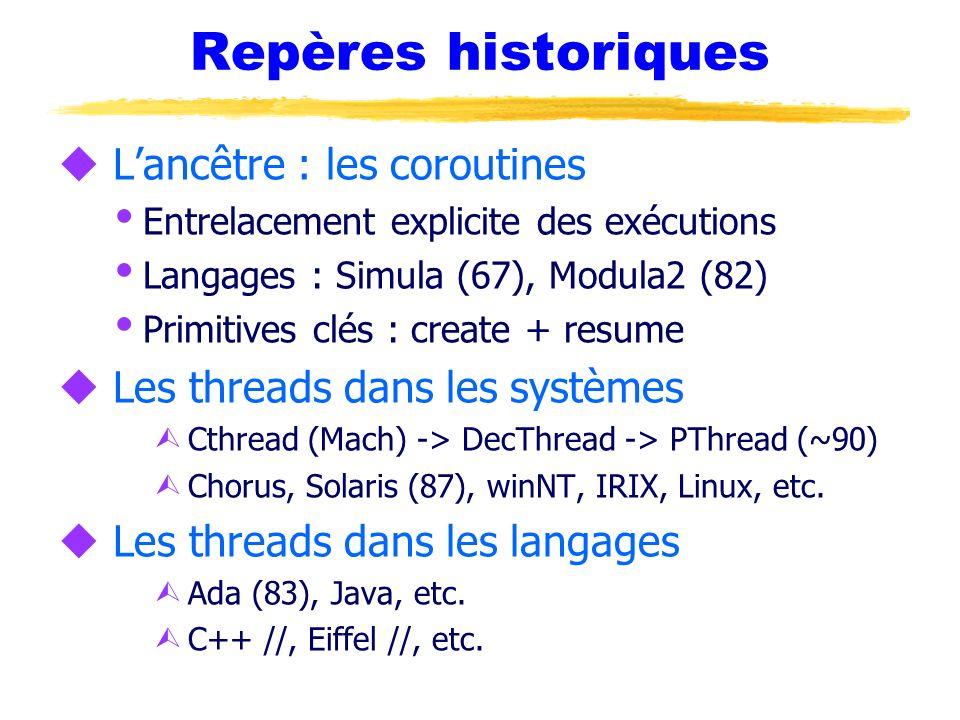 Repères historiques u Lancêtre : les coroutines Entrelacement explicite des exécutions Langages : Simula (67), Modula2 (82) Primitives clés : create +
