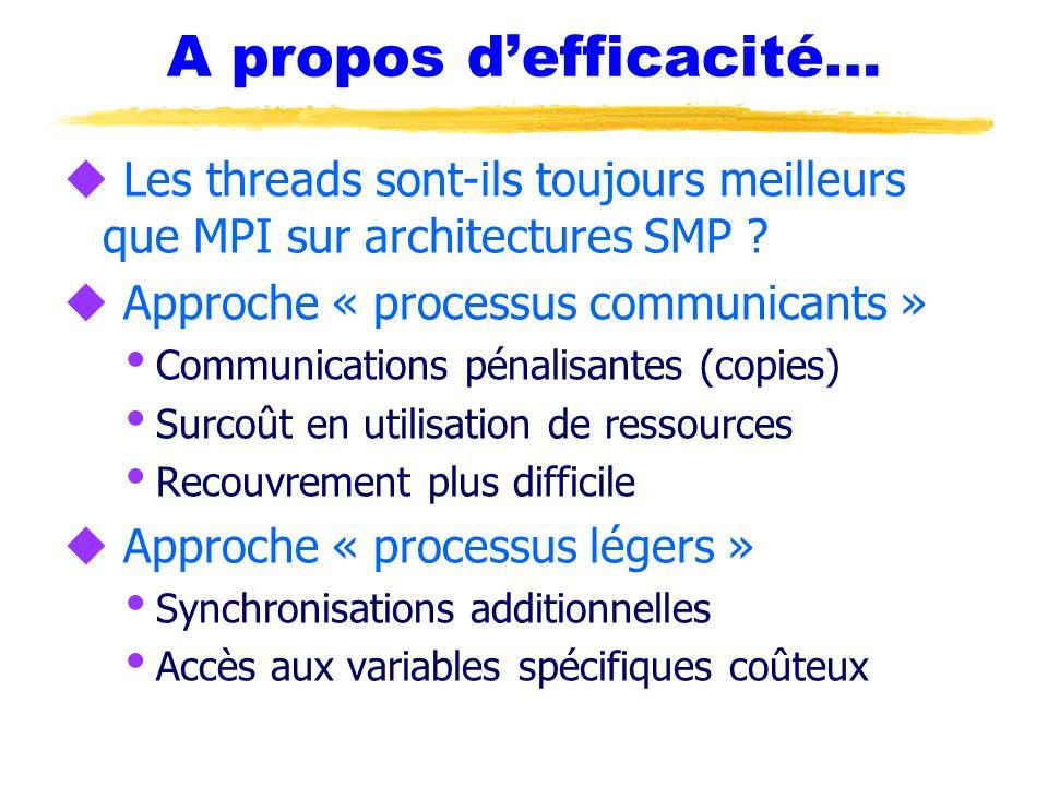 A propos defficacité… u Les threads sont-ils toujours meilleurs que MPI sur architectures SMP ? u Approche « processus communicants » Communications p