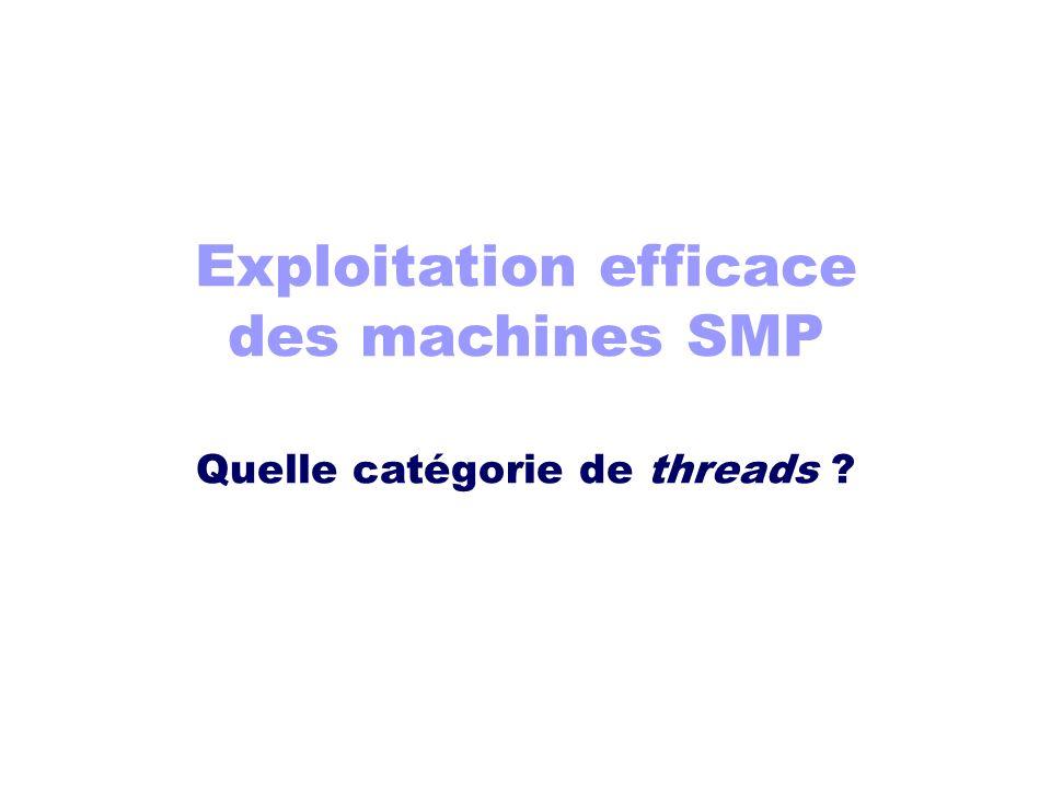 Exploitation efficace des machines SMP Quelle catégorie de threads ?