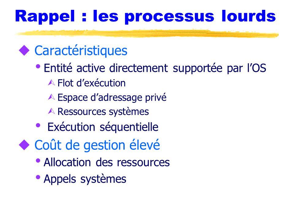Rappel : les processus lourds u Caractéristiques Entité active directement supportée par lOS Ù Flot dexécution Ù Espace dadressage privé Ù Ressources