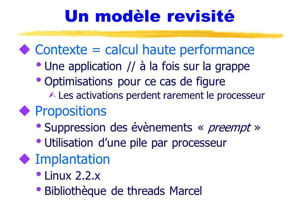 Un modèle revisité u Contexte = calcul haute performance Une application // à la fois sur la grappe Optimisations pour ce cas de figure Ù Les activati