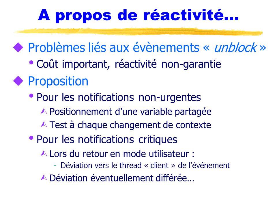 A propos de réactivité… u Problèmes liés aux évènements « unblock » Coût important, réactivité non-garantie u Proposition Pour les notifications non-u