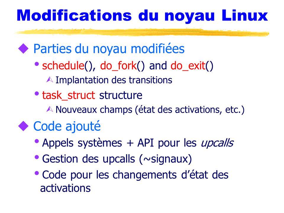 Modifications du noyau Linux u Parties du noyau modifiées schedule(), do_fork() and do_exit() Ù Implantation des transitions task_struct structure Ù N