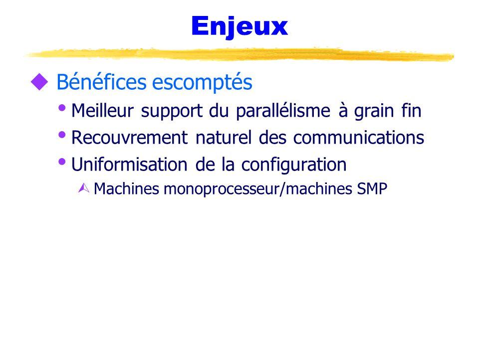 Enjeux u Bénéfices escomptés Meilleur support du parallélisme à grain fin Recouvrement naturel des communications Uniformisation de la configuration Ù