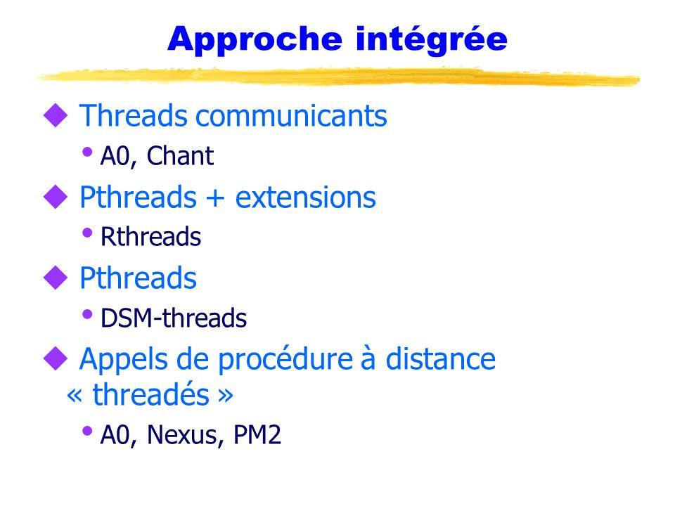 Approche intégrée u Threads communicants A0, Chant u Pthreads + extensions Rthreads u Pthreads DSM-threads u Appels de procédure à distance « threadés