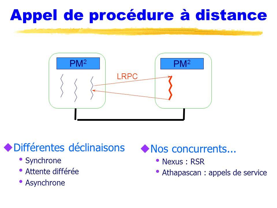 Appel de procédure à distance uDifférentes déclinaisons Synchrone Attente différée Asynchrone PM 2 LRPC uNos concurrents... Nexus : RSR Athapascan : a